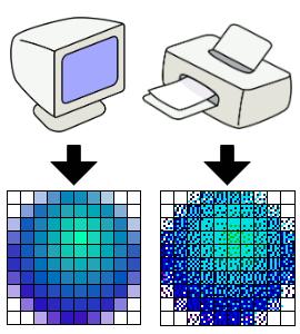 प्रिंटर की इकाई