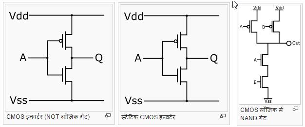 CMOS का पूरा नाम क्या है?