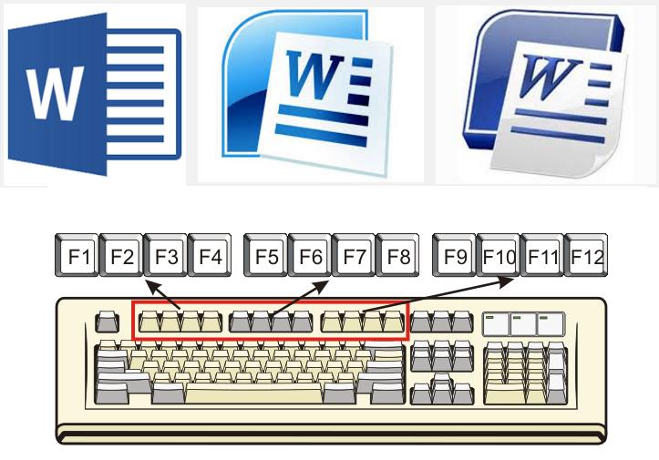 वर्ड डॉक्यूमेंट में F1 से F12 फंक्शन कुंजीयां